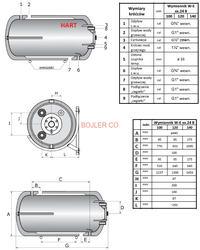 Ariston CLAS 24 CF - Nieprawidłowe grzanie CWU
