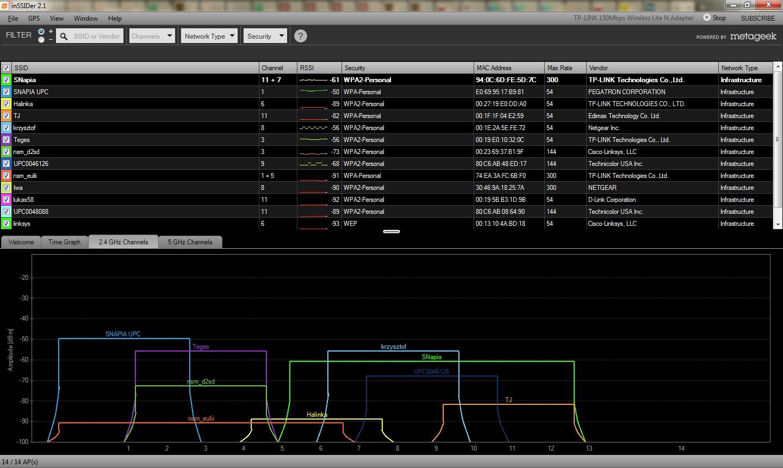 WR1043ND/EPC3925 - Jakie ustawi� kana�y w routerach by unikn�� zak��ce�?