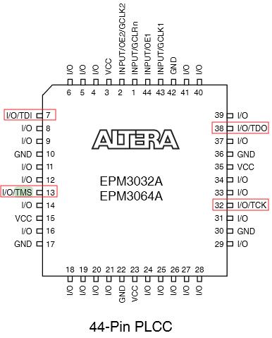 GAL, PLD, FPGA - Programator w miar� uniwersalny i tanie uk�ady