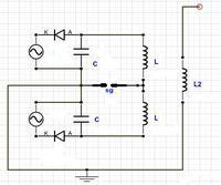 Synchronizacja częstotliwości - Korekcja i stabilizacja dwóch częstotliwości