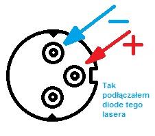 Zielony laser pod��czenie do innego sterownika