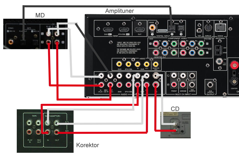 Jak po��czy� amplituner Yamaha rx-v463 z korektorem Kenwood ge 7030?