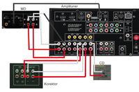 Jak połączyć amplituner Yamaha rx-v463 z korektorem Kenwood ge 7030?