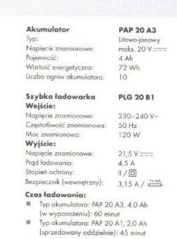 Awaria baterii Parkside PAP 20 A3. Wadliwe - ogniwa, ładowarka czy balancer?