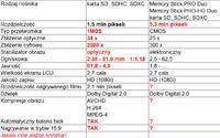 Jak� kamer� kupi�? Panasonic HC-V100, Sony HDR-CX190EB czy inn�?