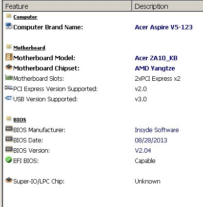 Acer Aspire V5-123 - brak sterownika USB 3.0 pod Windows 7 64-bit