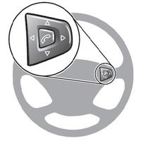 Ablesen von Fehlercodes aus On-Board-Diagnostik des Fahrzeugs