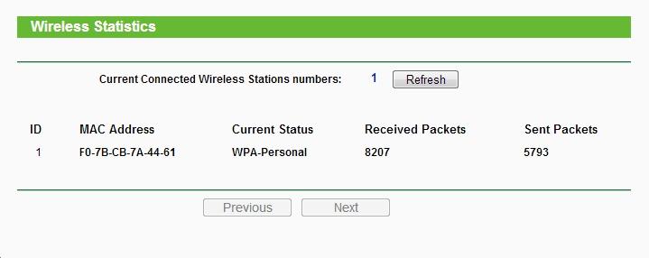 TP LINK WR740N + modem  ZTE Di - Brak po��czenia routera z modemem