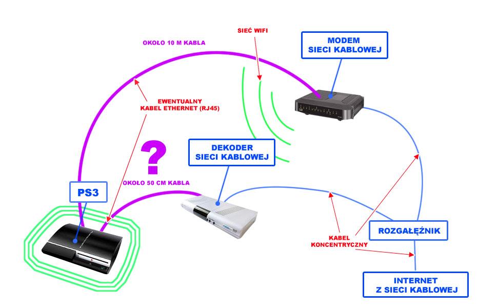 jak podłączyć PSP do Internetu serwis randkowy sztucznej inteligencji