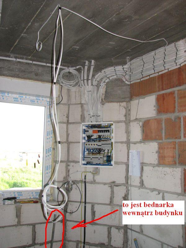Jaki typ kabla ochronnego PE do rozdzielni domowej?
