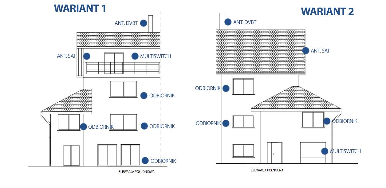 Instalacja RTV w sporym domu