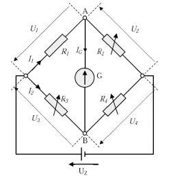 Równanie przetwarzania mostka zerowego
