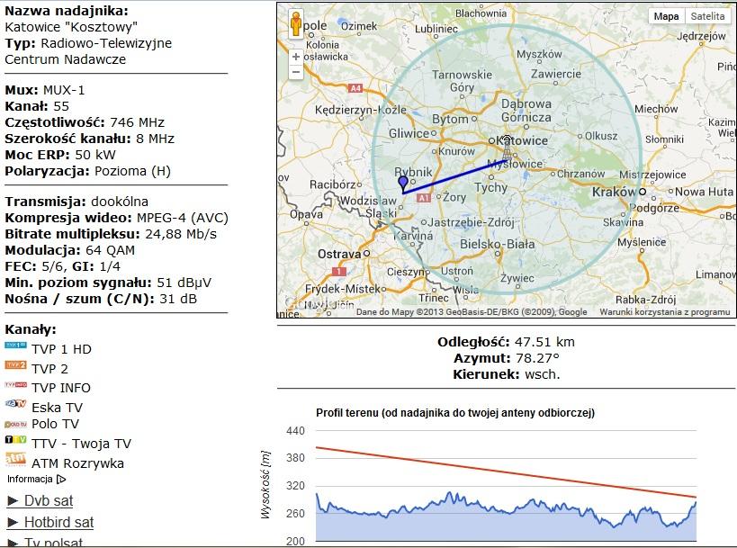 Dob�r anteny dla DVB-T  - do 50-60km (Rybnik)