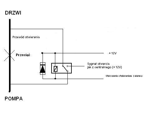 Passat B3 - alarm + centralny - dobry schemat?