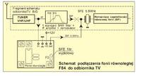 Philips 14pt1365/00 ch. L9.2E problem z fonią równoległą