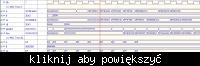 [VHDL]Symulacja układu. Układ mnożący pracuje na dwa sposoby