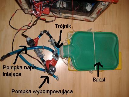 Urządzenia do badań podwodnych