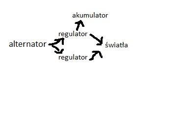skuter 4t zasilanie na 2 regulatory