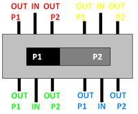 Schemat stereo na 5.1, przełącznik 4P2T 12pin.