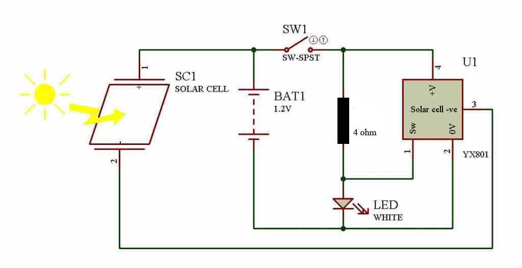 ��czenie solarnych lamp ogrodowych