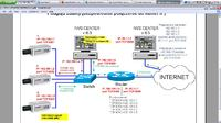 Monitoring IP- routing na komputerze z win 7