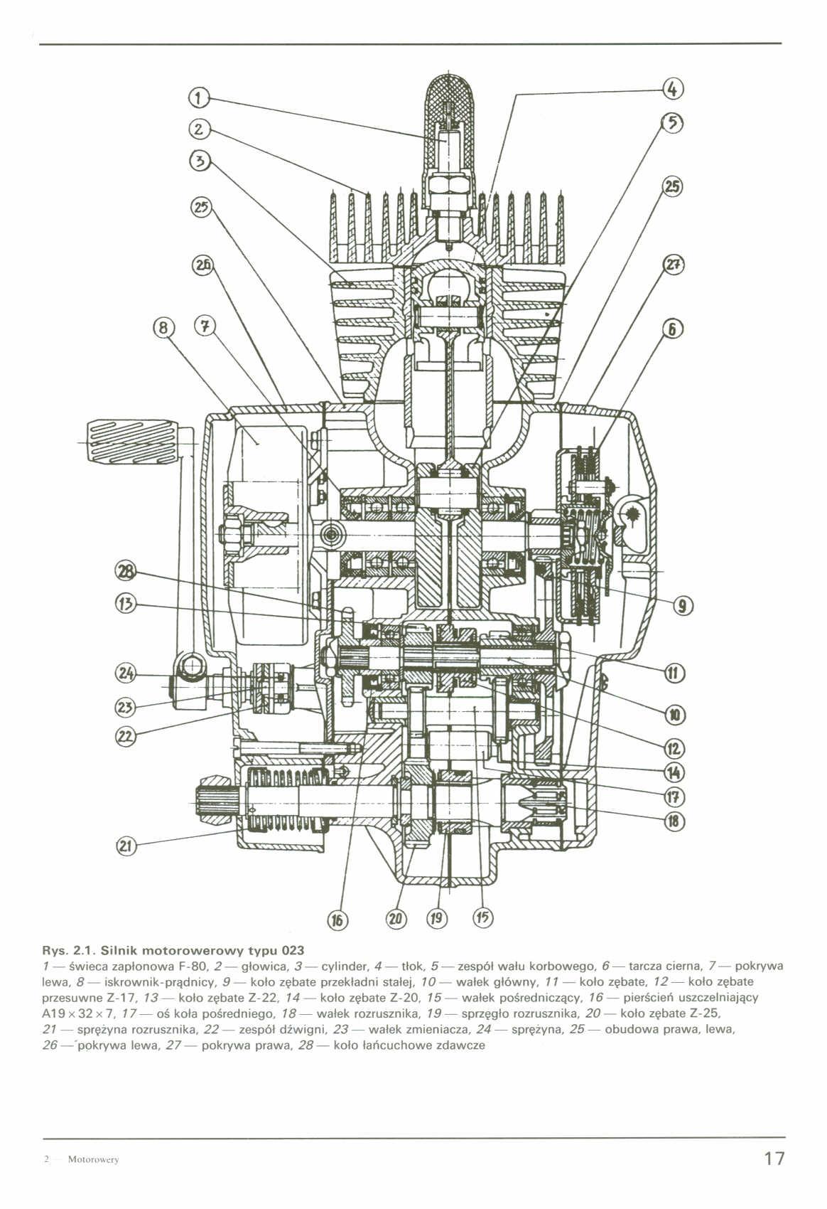 Romet 2-biegowy - Remont kapitalny silnika