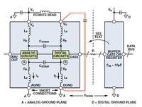 Poprawne prowadzenie masy: masa i odsprz�ganie w uk�adach cyfrowo-analogowych