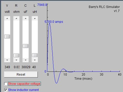 Coilgun (Gauss Rfile) w wersji mobilnej