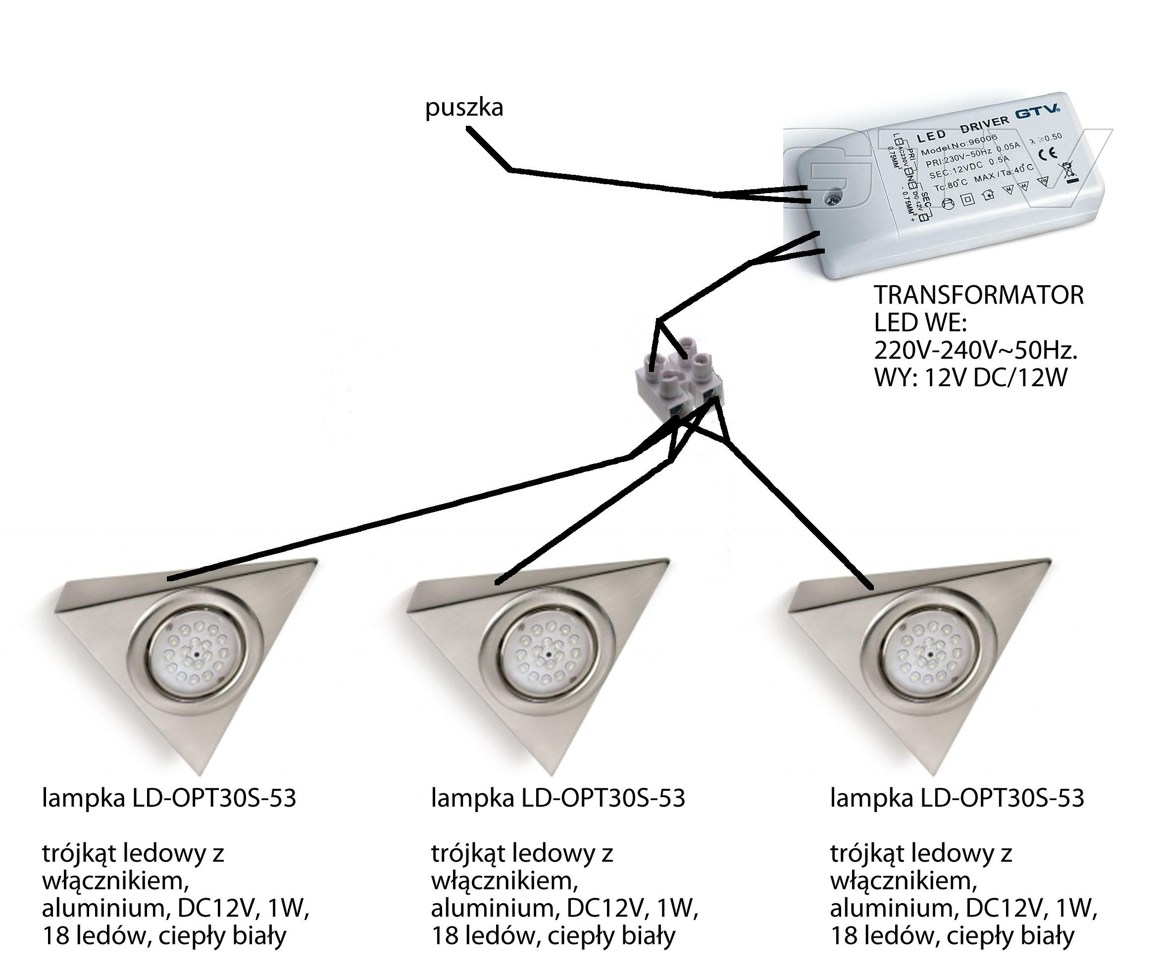 3 Lampki Led Podszafkowe W Kuchni I Zasilacz Gtv Elektrodapl