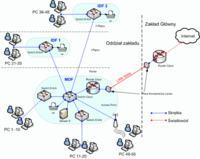 Poszukuje programu - Poszukuje programu do tworzenia schematów logicznych sieci