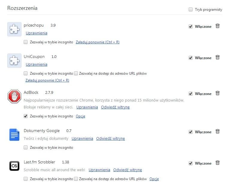 Wirus - Niechciane rozszerzenia w Google Chrome
