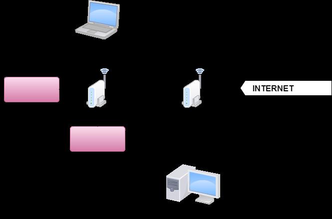 Konfiguracja sieci WI-Fi i LAN oraz domowych multimedi�w