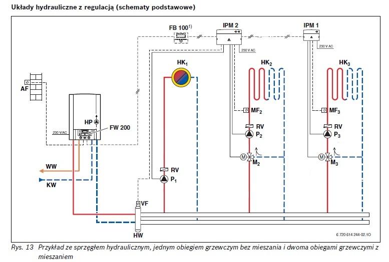 Junkers\22-3\Cerapur Smart - Sprz�g�o hydrauliczne a piec kondensacyjny