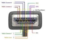 Kabel HDMI pytanie - podłączanie odłączanie kabla HDMI