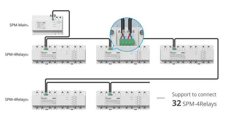 SONOFF Smart Stackable Power Meter obsługuje do 128 przekaźników 20A