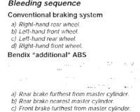 odpowietrzenie ABS/ESP po wymianie pompy Peugeot 307