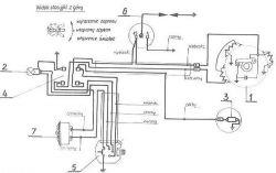 Zagęszczarka Robin EC 10 -modyfikacja układu zapłonowego