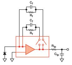 Wzmacniacze transimpedancyjne o programowanym wzmocnieniu - cz�� 8