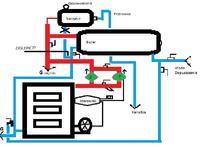 Pompa Wilo uszkodzenie? - Wadliwa pompa czy zapowietrzenie instalacji?