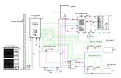 Pompa ciepła - działanie, eksploatacja - połączenia z innym