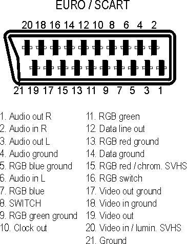 Zmiana na AV bez pilota. TV Hyundai. Czy to się da zrobić?