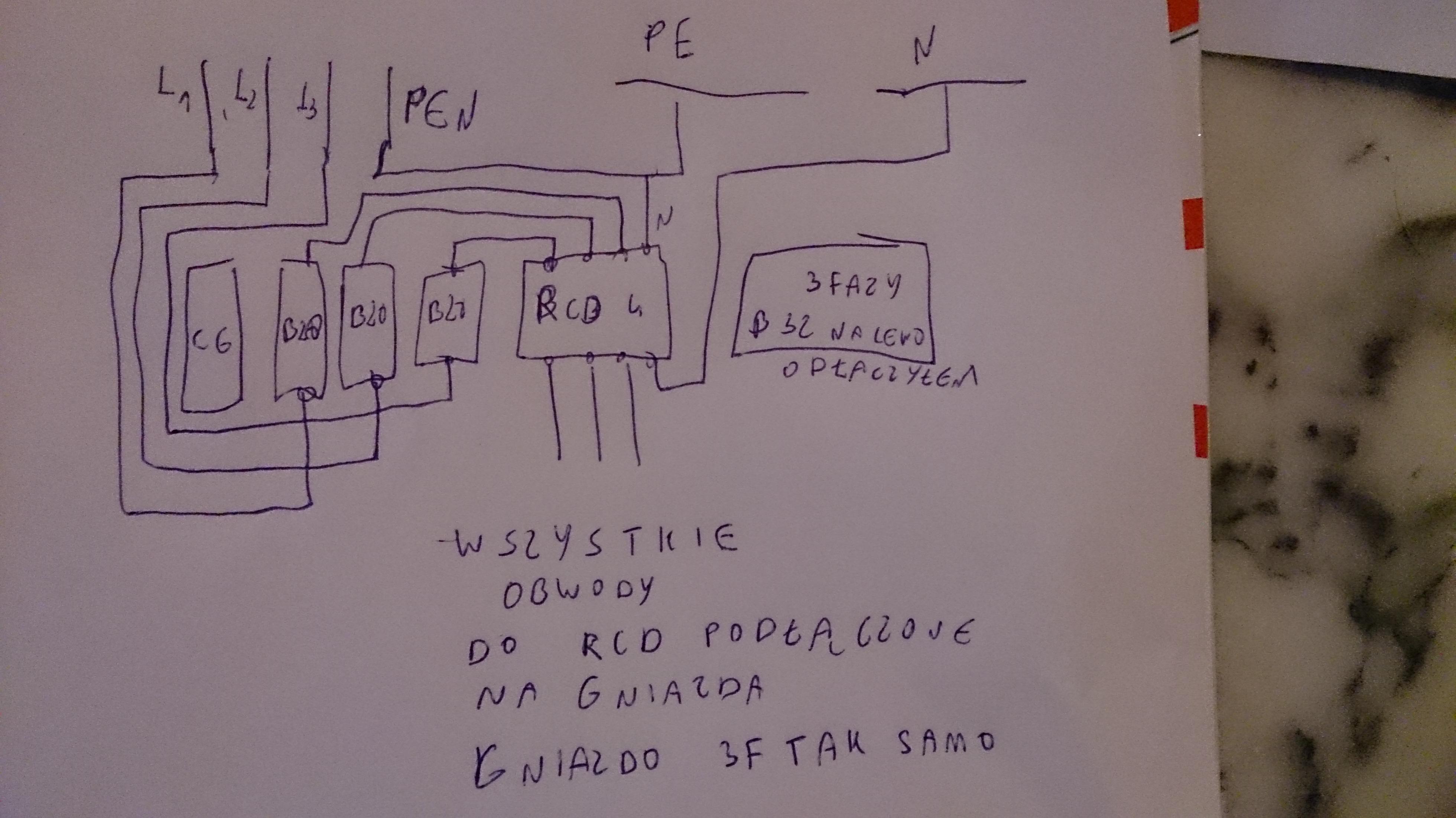 Kolejnosc - Instalacja TNC: Licznik -> eski - rcd
