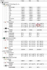 PC - Wysoka temperatura płyty głównej