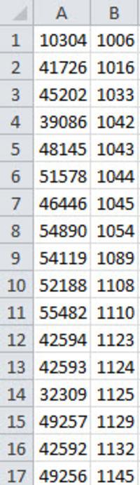 Excel - VBA/Makro Zmiana nazw plików lub zmiana wartości kolumn