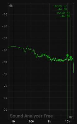 Końcówka mocy PP 18/36W brum -