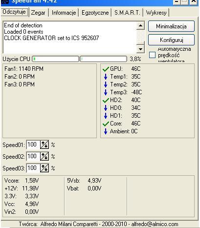 słabe chłodzenie Asus P4p800-VM/S + Scythe Ninja plus revison B