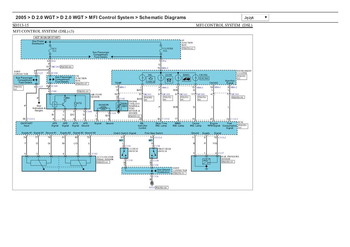 Kia Crdi Diesel Nie Odpala Po Sprawdzeniu Pompy 2 0 Engine Diagram