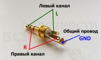 Naprawa słuchawek zerwany kabel.