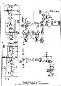 Problem ze sterowaniem tyrystorów 160A w migomacie.