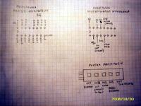 Murzynek Radmora z nietypową syntezą